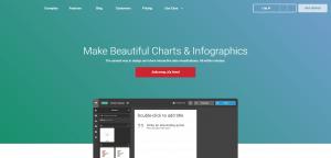 outils_gratuit_infographie