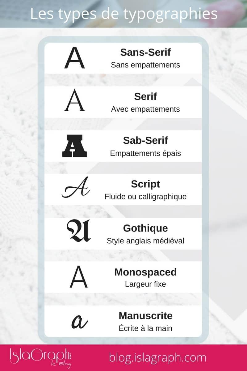 Combiner les typographies pour créer ses visuels pour le web et les réseaux sociaux... ce n'est pas si difficile !