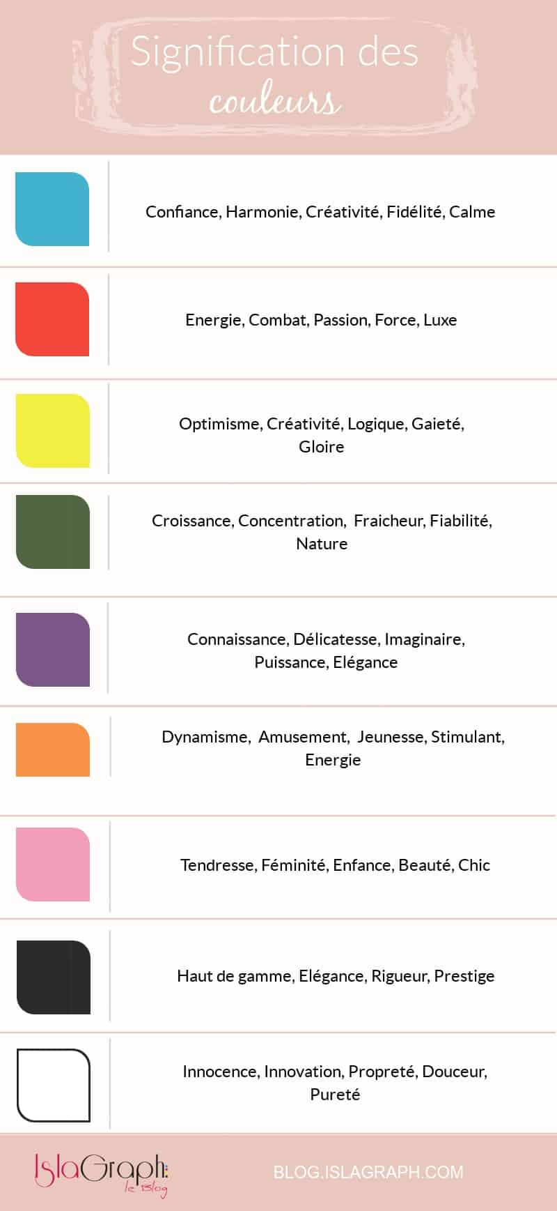 signification_couleurs